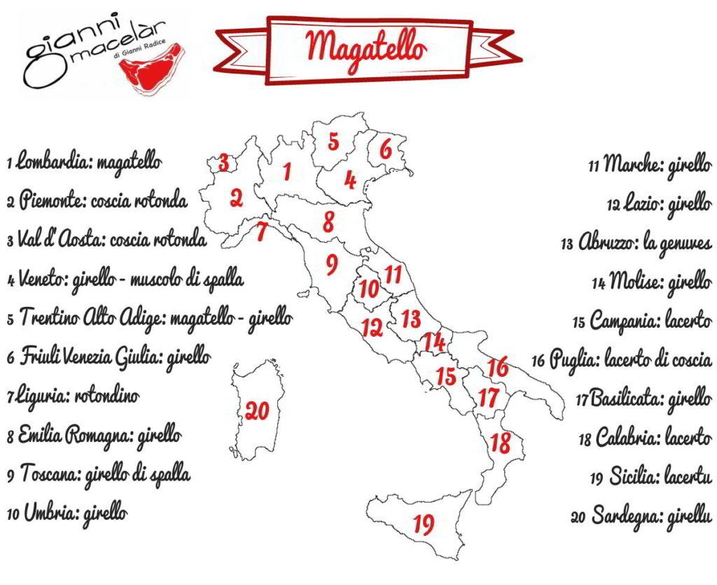Nomi del Magatello nelle regioni Italiane