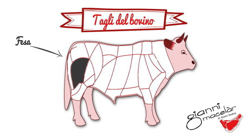 Taglio del bovino: Fesa o Rosa